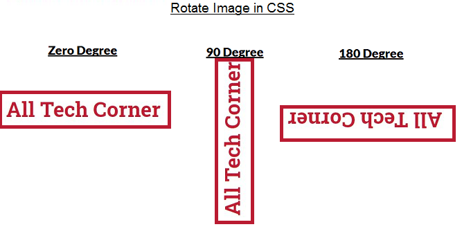 rotate image in CSS | Rotate Image CSS Code